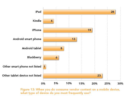Eccolo-mobile-device