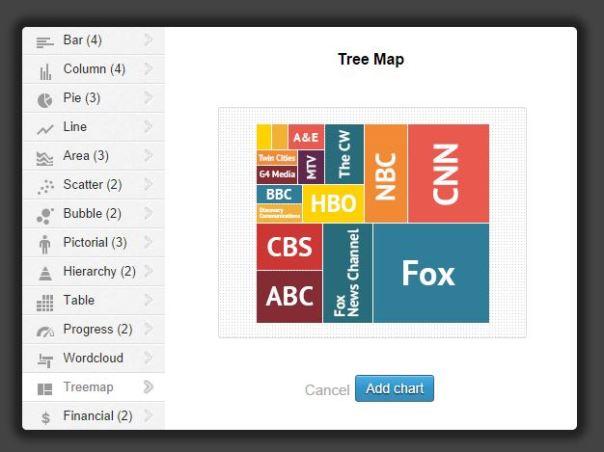 Infogram-treemap