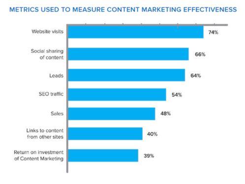 Content-Marketing-ROI-2015